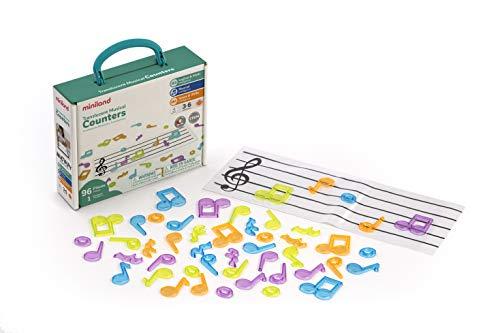Miniland Contadores Musicales translúcidos...