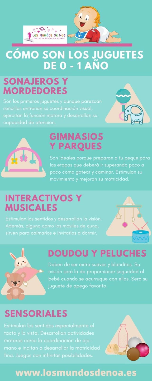 Infografía sobre cómo son los juguetes para bebés de 0-1 año y qué beneficios tienen